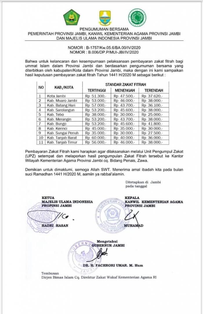 Pengumuman Bersama Tentang Keputusan Pembayaran Zakat Fitrah Tahun 1441 H/2020 M